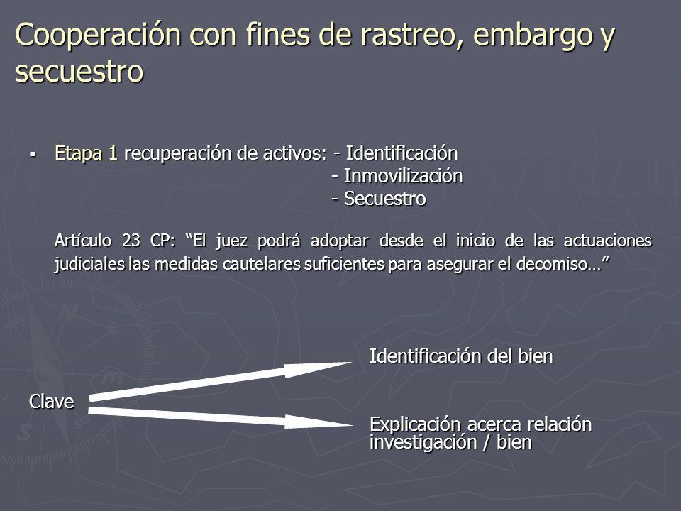 Cooperación con fines de rastreo, embargo y secuestro Etapa 1 recuperación de activos: - Identificación Etapa 1 recuperación de activos: - Identificac