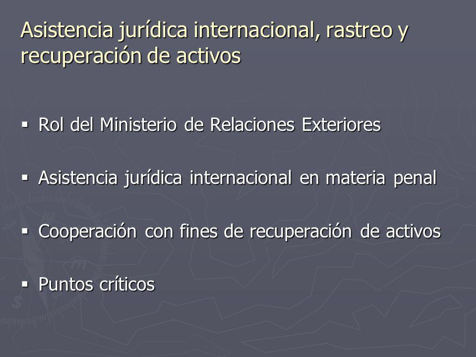 Asistencia jurídica internacional, rastreo y recuperación de activos Rol del Ministerio de Relaciones Exteriores Rol del Ministerio de Relaciones Exte