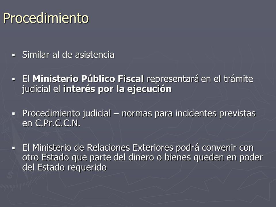 Procedimiento Similar al de asistencia Similar al de asistencia El Ministerio Público Fiscal representará en el trámite judicial el interés por la eje