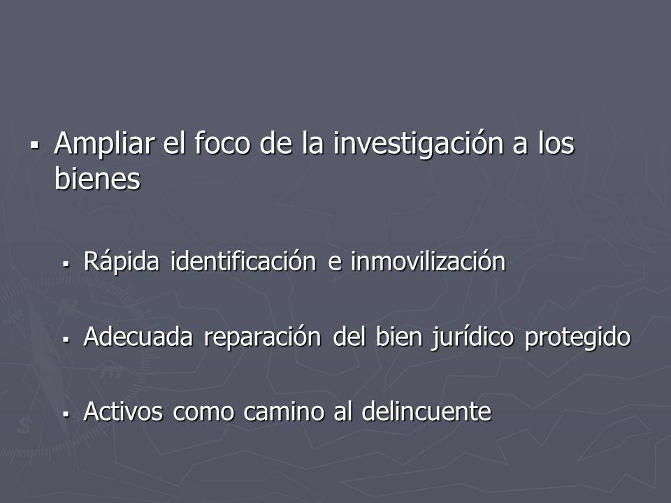 Ampliar el foco de la investigación a los bienes Ampliar el foco de la investigación a los bienes Rápida identificación e inmovilización Rápida identi