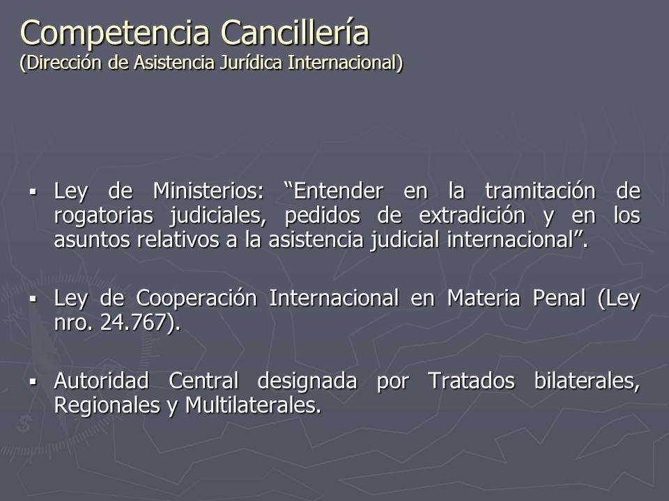 Competencia Cancillería (Dirección de Asistencia Jurídica Internacional) Ley de Ministerios: Entender en la tramitación de rogatorias judiciales, pedi