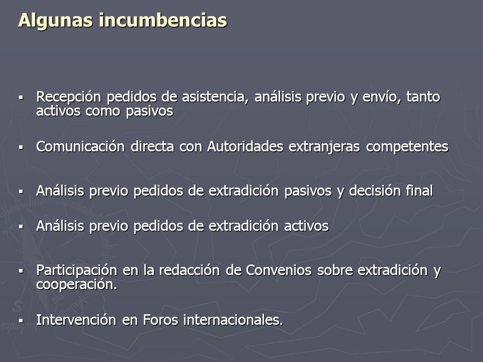 Bases normativas Similar cooperación general Similar cooperación general (Tratados sobre Asistencia, Convenios contra grupo determinado de delitos, Ley de Cooperación Internacional en Materia Penal)