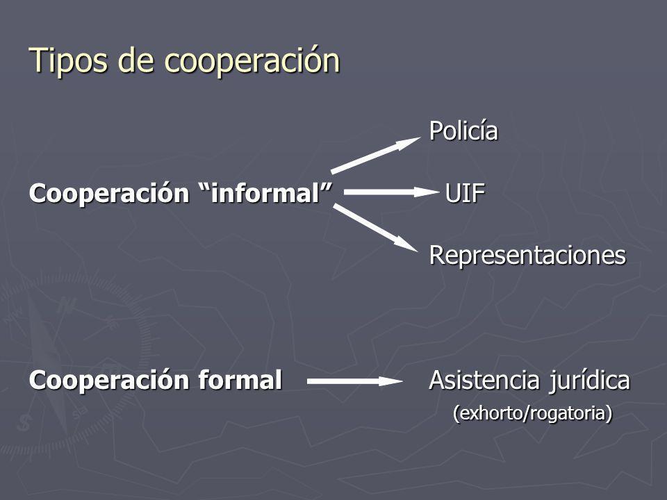 Tipos de cooperación Policía Cooperación informal UIF Representaciones Cooperación formalAsistencia jurídica (exhorto/rogatoria) (exhorto/rogatoria)