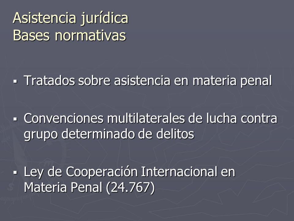 Tratados sobre asistencia en materia penal Australia, Canadá, Colombia, España, Francia, Estados Unidos, Italia, México, Perú, Suiza.