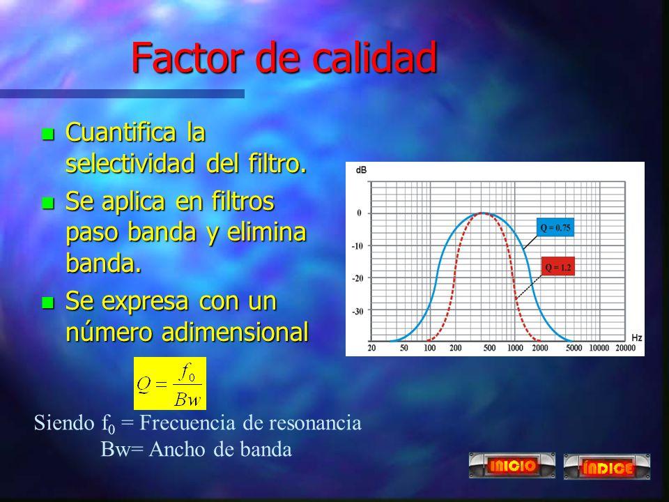 Orden de un filtro n Cuantifica la pendiente de la curva de respuesta del filtro fuera de la zona útil. n Se expresa con un número adimensional
