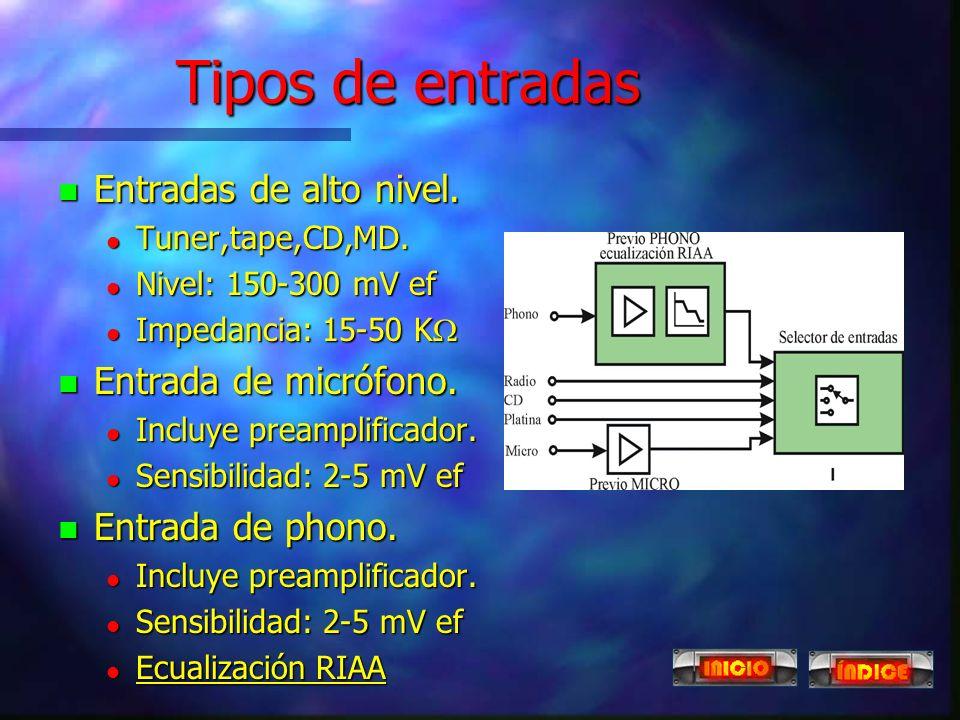 Selector de entradas Características n Tensión nominal de entrada l Tensión de entrada para que el equipo entregue la potencia nominal en la salida. n