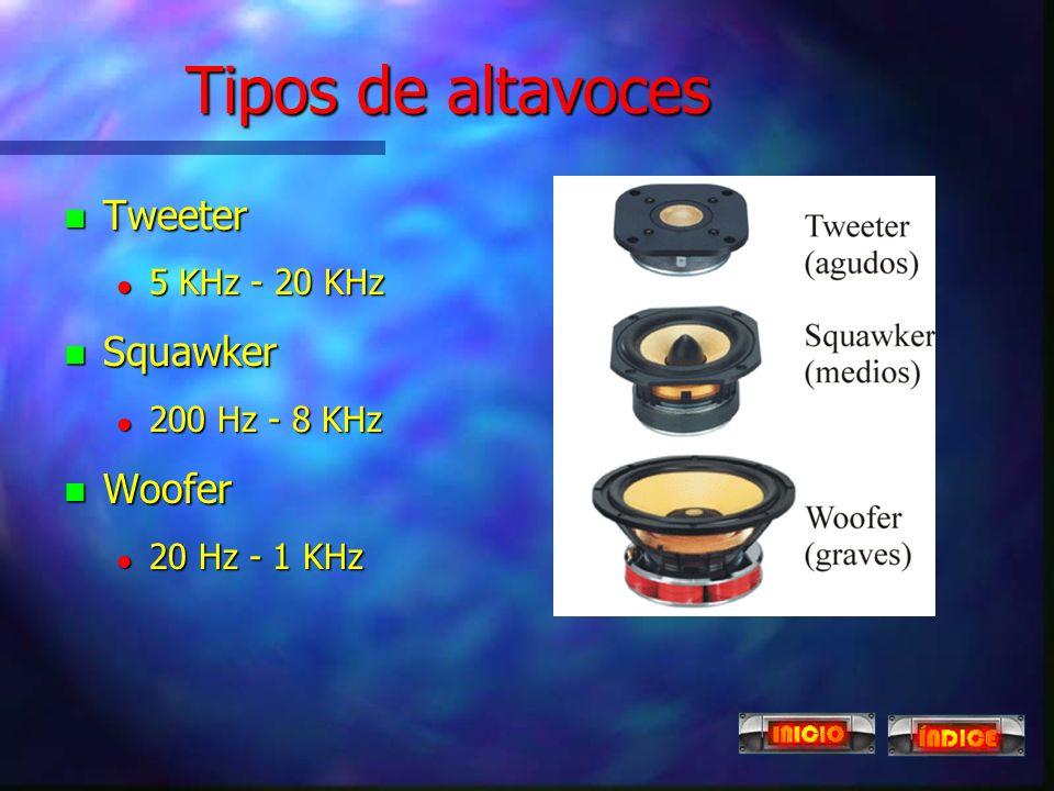 Altavoces Características técnicas n Sensibilidad: l Presión sonora a 1m al aplicarle 1 W n Potencia n Impedancia n Respuesta en frecuencia