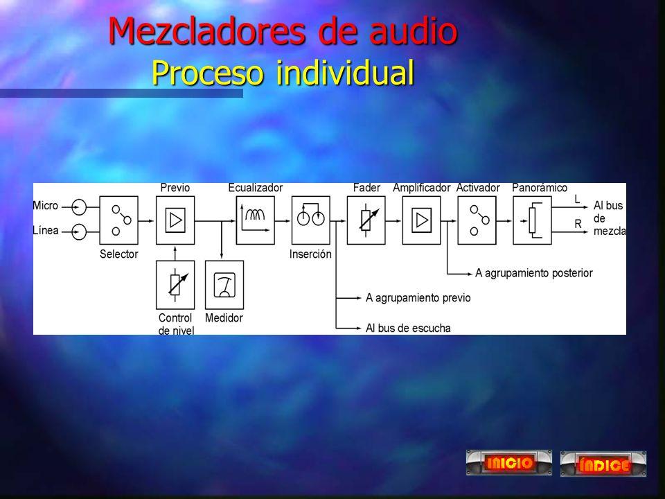 10 Mezcladores de audio n Proceso individual n Proceso por grupo n Proceso conjunto