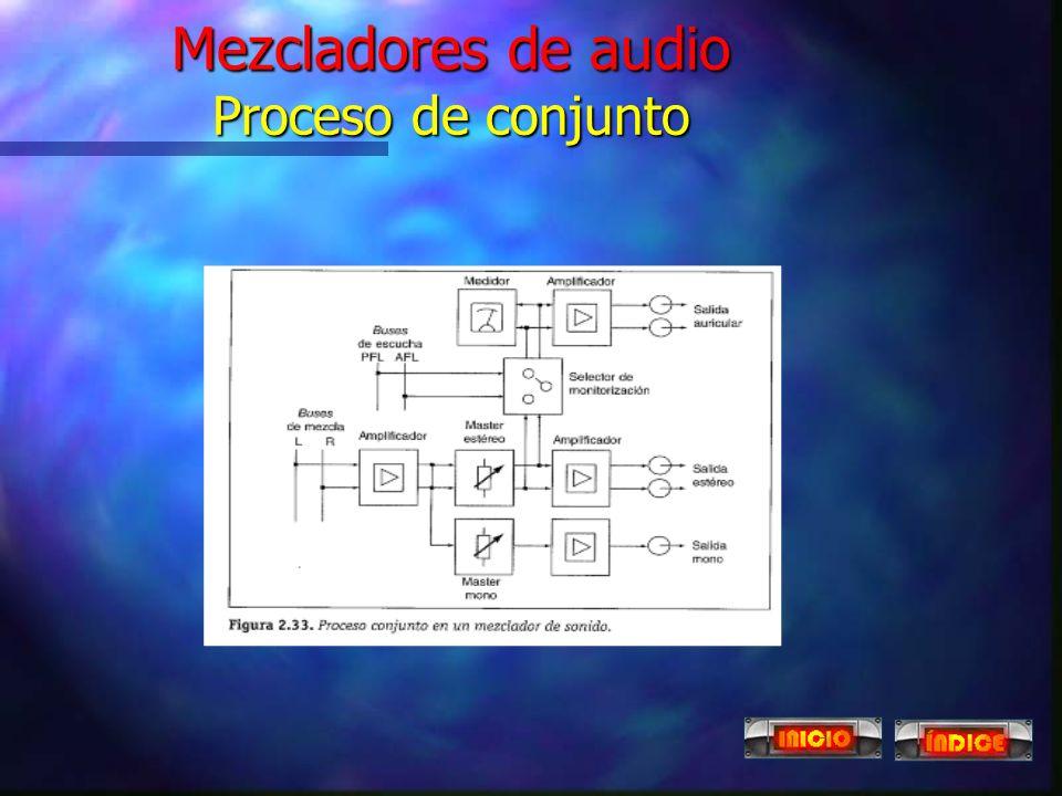 Mezcladores de audio Proceso de grupo