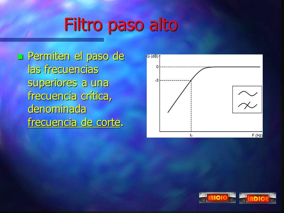 Filtro paso bajo n Permiten el paso de las frecuencias inferiores a una frecuencia crítica, denominada frecuencia de corte. frecuencia de corte frecue