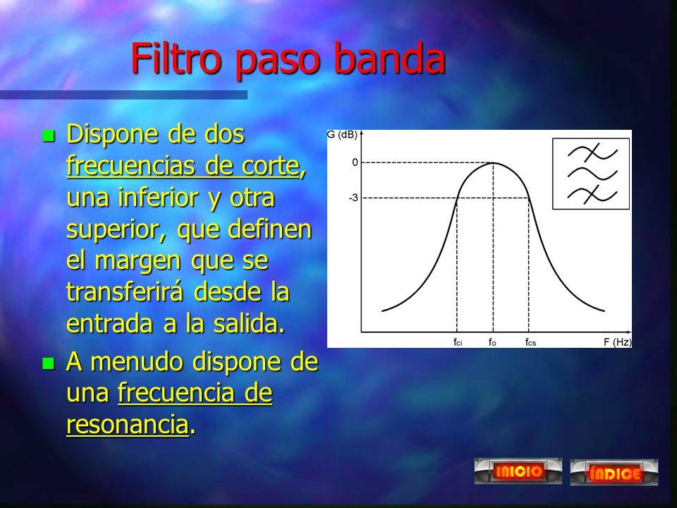 Filtro paso alto n Permiten el paso de las frecuencias superiores a una frecuencia crítica, denominada frecuencia de corte. frecuencia de corte frecue