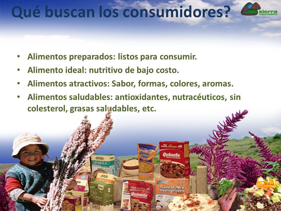 Qué buscan los consumidores? Alimentos preparados: listos para consumir. Alimento ideal: nutritivo de bajo costo. Alimentos atractivos: Sabor, formas,
