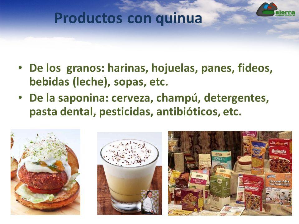 Productos con quinua De los granos: harinas, hojuelas, panes, fideos, bebidas (leche), sopas, etc. De la saponina: cerveza, champú, detergentes, pasta
