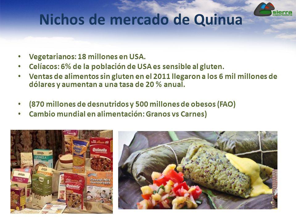 Nichos de mercado de Quinua Vegetarianos: 18 millones en USA. Celíacos: 6% de la población de USA es sensible al gluten. Ventas de alimentos sin glute