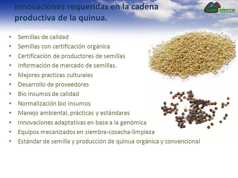 Semillas de calidad Semillas con certificación orgánica Certificación de productores de semillas Información de mercado de semillas. Mejores practicas