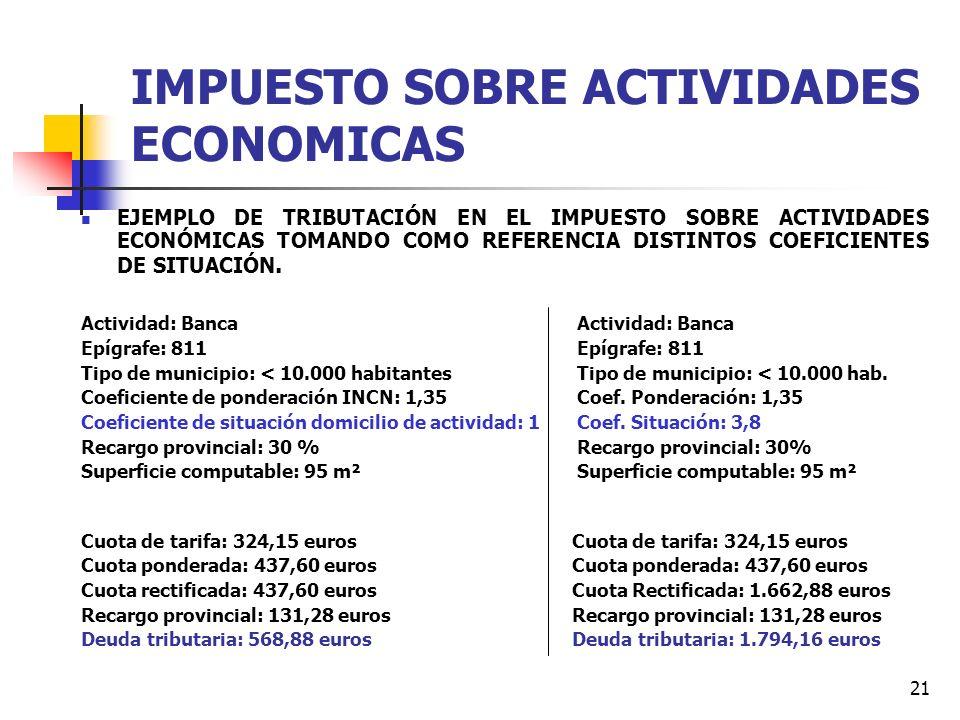 20 IMPUESTO SOBRE ACTIVIDADES ECONOMICAS COEFICIENTE DE PONDERACIÓN (Art. 86 de la L.R.H.L.) Importe neto de la cifra de negociosCoeficiente _________