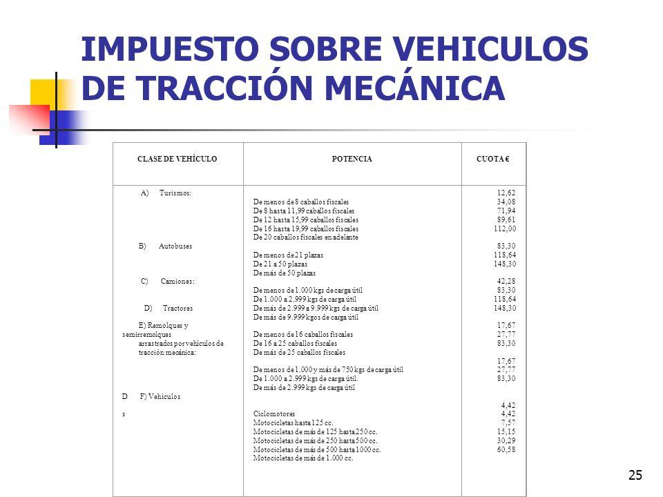24 IMPUESTO SOBRE VEHICULOS DE TRACCION MECANICA BAJAS POR DEPURACION: VEHICULOS DE MAS DE 15 AÑOS DE ANTIGÜEDAD VEHICULOS DESGUAZADOS VEHICULOS ABAND