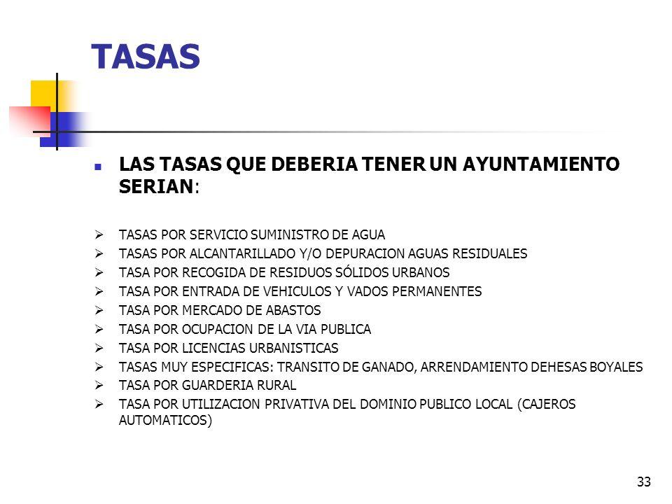 32 TASAS RECOMENDACIONES: MODIFICACION ORDENANZAS FISCALES PARA QUE SE CONTEMPLEN SUBIDAS ANUALES DEL I.P.C. NO EMISION DE RECIBOS DE CUOTAS INFERIORE