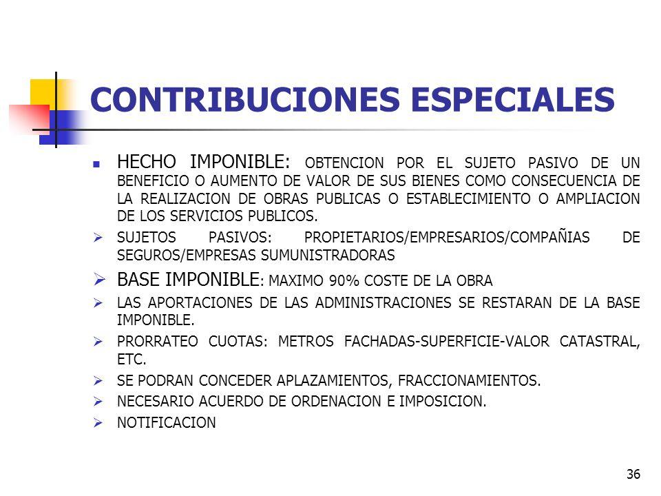 35 TASA DEL 1,5 % NECESIDAD DE APROBACIÓN DE ORDENANZA FISCAL. (ART. 15.1. LRHL) DELIMITAR EN LA ORDENANZA: CONCEPTOS INTEGRANTES DE LA B. IMPONIBLE R