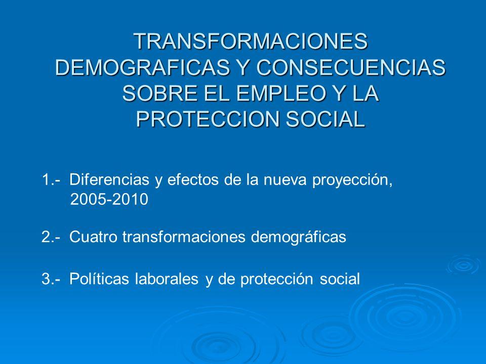 TRANSFORMACIONES DEMOGRAFICAS Y CONSECUENCIAS SOBRE EL EMPLEO Y LA PROTECCION SOCIAL 1.- Diferencias y efectos de la nueva proyección, 2005-2010 2.- C