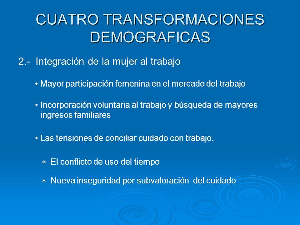 CUATRO TRANSFORMACIONES DEMOGRAFICAS 2.- Integración de la mujer al trabajo Mayor participación femenina en el mercado del trabajo Incorporación volun