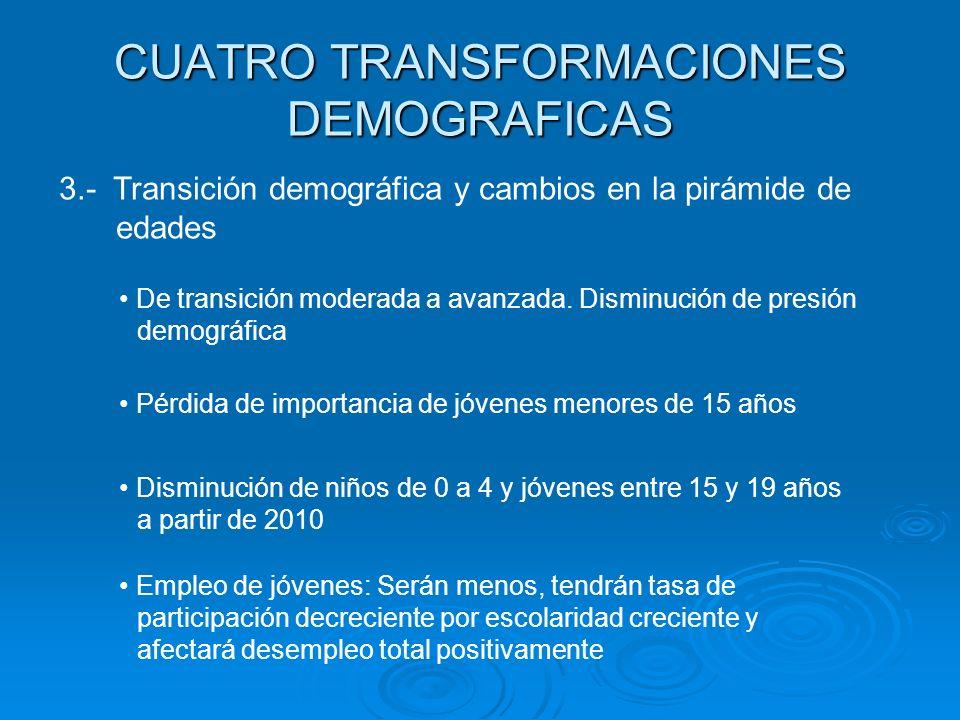CUATRO TRANSFORMACIONES DEMOGRAFICAS 3.- Transición demográfica y cambios en la pirámide de edades De transición moderada a avanzada. Disminución de p