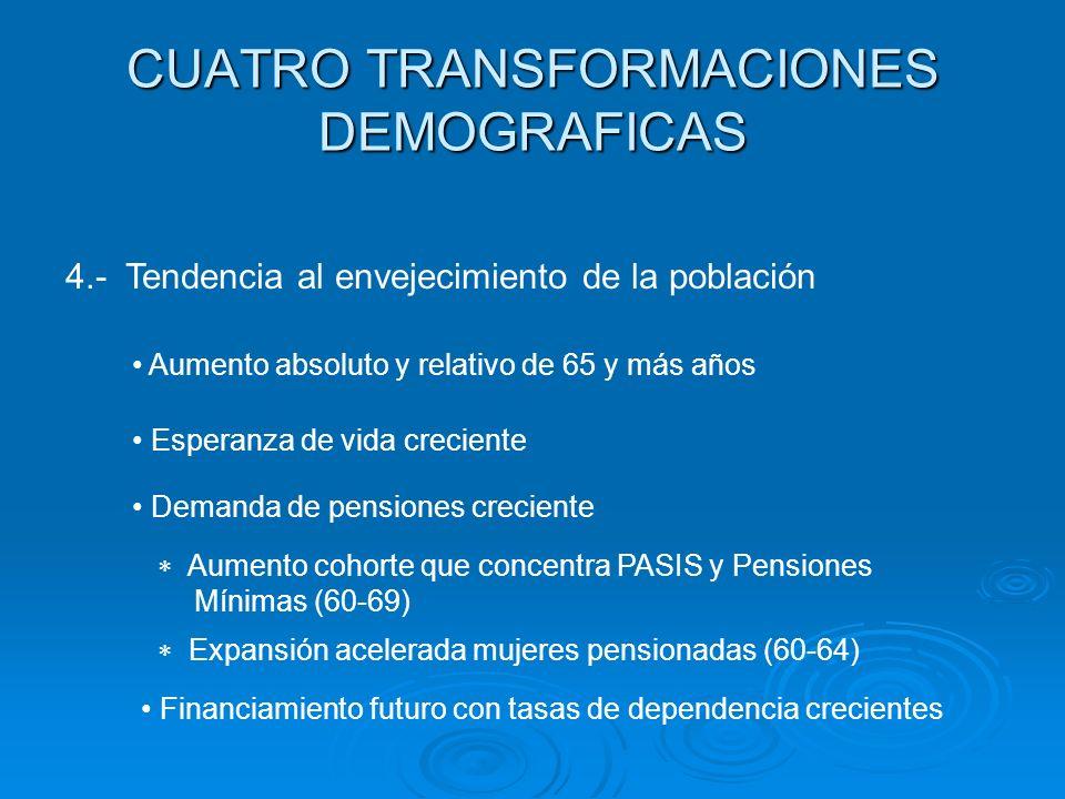 CUATRO TRANSFORMACIONES DEMOGRAFICAS 4.- Tendencia al envejecimiento de la población Aumento absoluto y relativo de 65 y más años Esperanza de vida cr