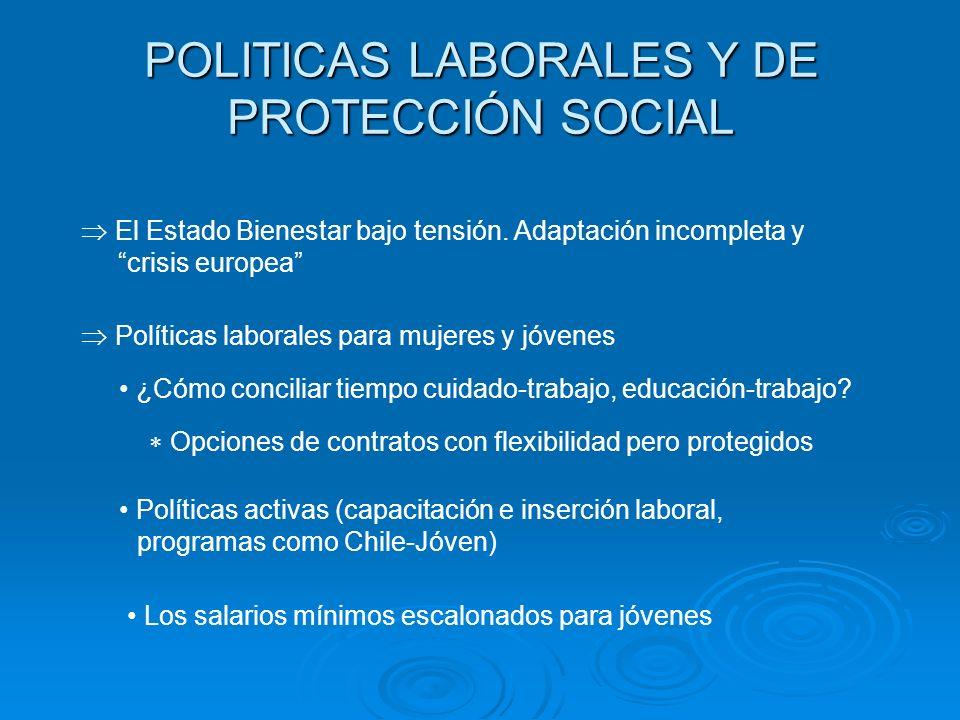 POLITICAS LABORALES Y DE PROTECCIÓN SOCIAL Políticas laborales para mujeres y jóvenes ¿Cómo conciliar tiempo cuidado-trabajo, educación-trabajo? Polít