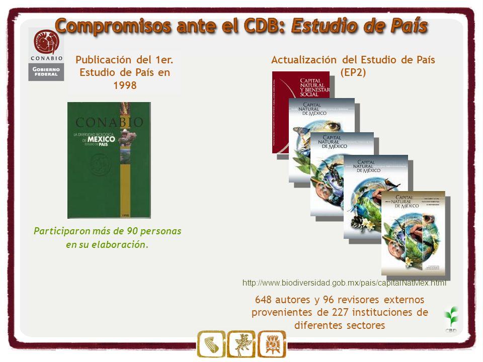 AÑORESULTADOS 2001-2003Morelos: Punto de acuerdo del Congreso de suscripción de la ENBM, Elaboración de la EEB Morelos: Punto de acuerdo del Congreso de seguimiento y apoyo de la EE-Morelos Publicación de la EEB, Elaboración del EE (2003-2006) Michoacán: Inicio del EE, Campaña de comunicación en el Día Internacional de la Biodiversidad (3 años) 2004- 2005Morelos: Presupuesto 2005 para la Estrategia Michoacán: Elaboración y publicación del EE, Campaña de comunicación en el Día Internacional de la Biodiversidad (3 años), talleres consultivos para la EEB Veracruz: Foro sobre la biodiversidad de la EE, elaboración del EE (a la fecha) Estado de México: Elaboración del Estudio de Estado, Código de biodiversidad Estatal (entra en vigor en Feb.