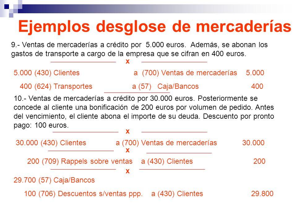 Ejemplos desglose de mercaderías 9.- Ventas de mercaderías a crédito por 5.000 euros. Además, se abonan los gastos de transporte a cargo de la empresa