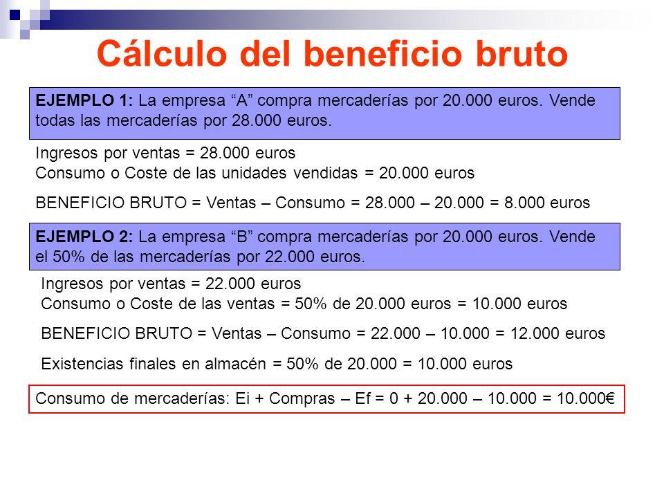 Cálculo del beneficio bruto EJEMPLO 1: La empresa A compra mercaderías por 20.000 euros. Vende todas las mercaderías por 28.000 euros. Ingresos por ve