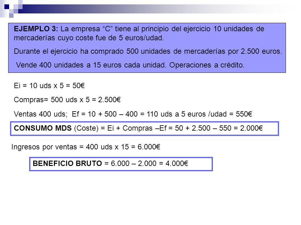 EJEMPLO 3: La empresa C tiene al principio del ejercicio 10 unidades de mercaderías cuyo coste fue de 5 euros/udad. Durante el ejercicio ha comprado 5