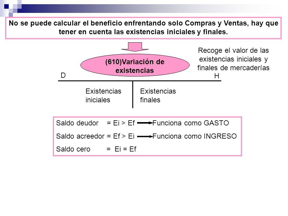 No se puede calcular el beneficio enfrentando solo Compras y Ventas, hay que tener en cuenta las existencias iniciales y finales. (610)Variación de ex