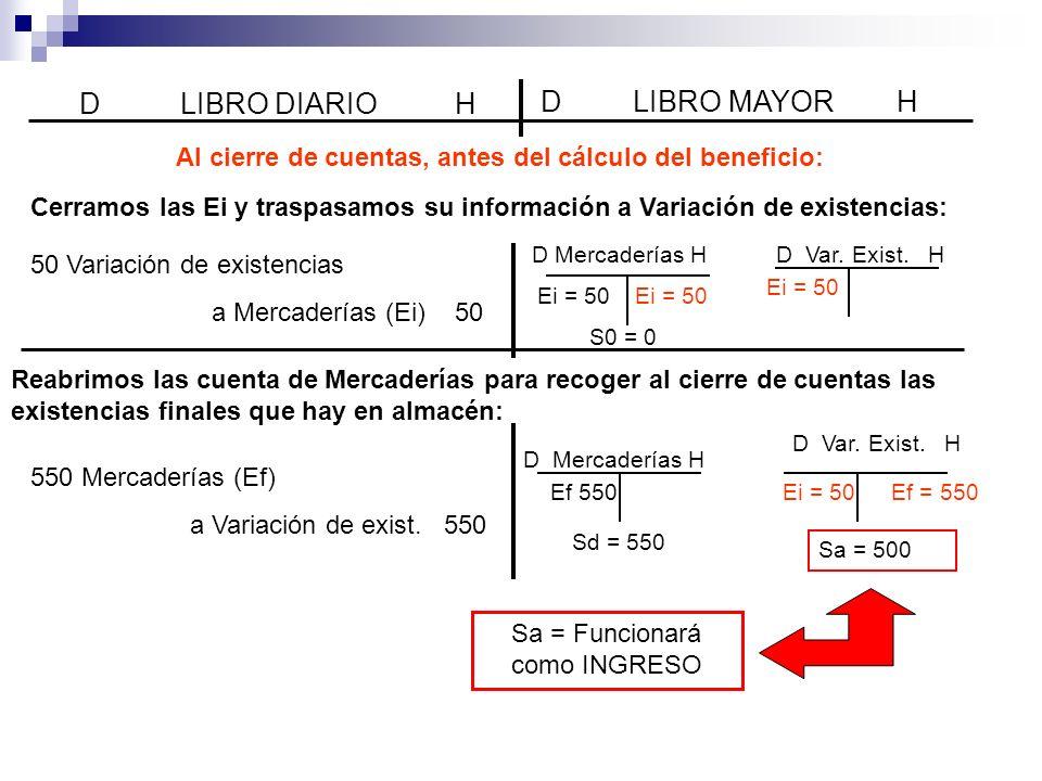 D LIBRO DIARIO H D LIBRO MAYOR H D Mercaderías H Ei = 50 550 Mercaderías (Ef) a Variación de exist. 550 D Mercaderías H D Var. Exist. H Ef 550 Cerramo