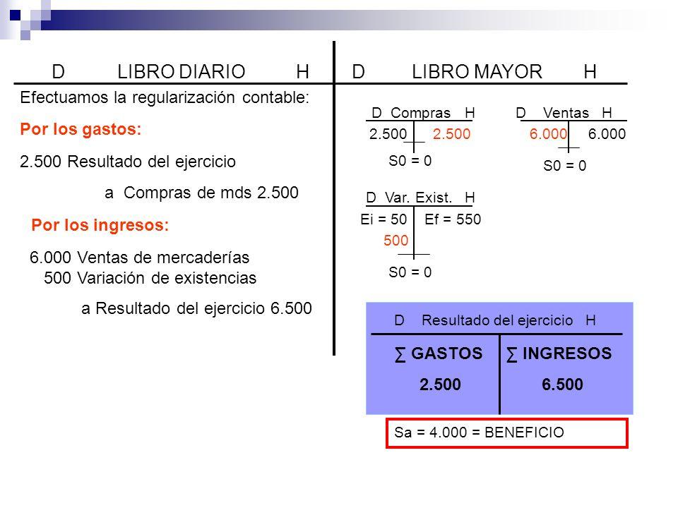 D LIBRO DIARIO HD LIBRO MAYOR H Por los gastos: 2.500 Resultado del ejercicio a Compras de mds 2.500 6.000 Ventas de mercaderías 500 Variación de exis