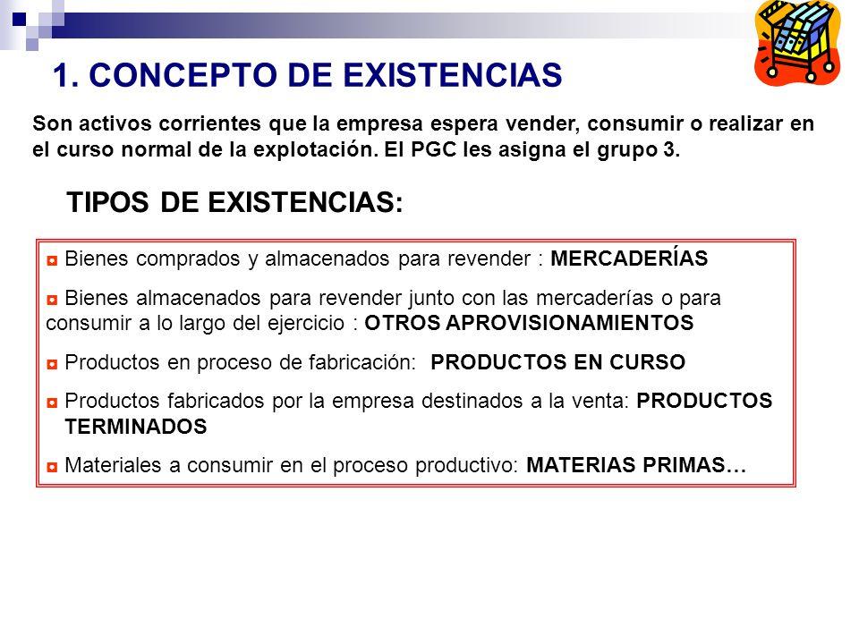 1. CONCEPTO DE EXISTENCIAS Bienes comprados y almacenados para revender : MERCADERÍAS Bienes almacenados para revender junto con las mercaderías o par