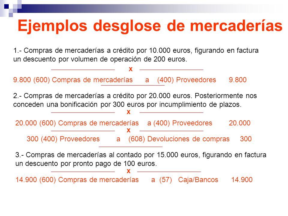 Ejemplos desglose de mercaderías 1.- Compras de mercaderías a crédito por 10.000 euros, figurando en factura un descuento por volumen de operación de