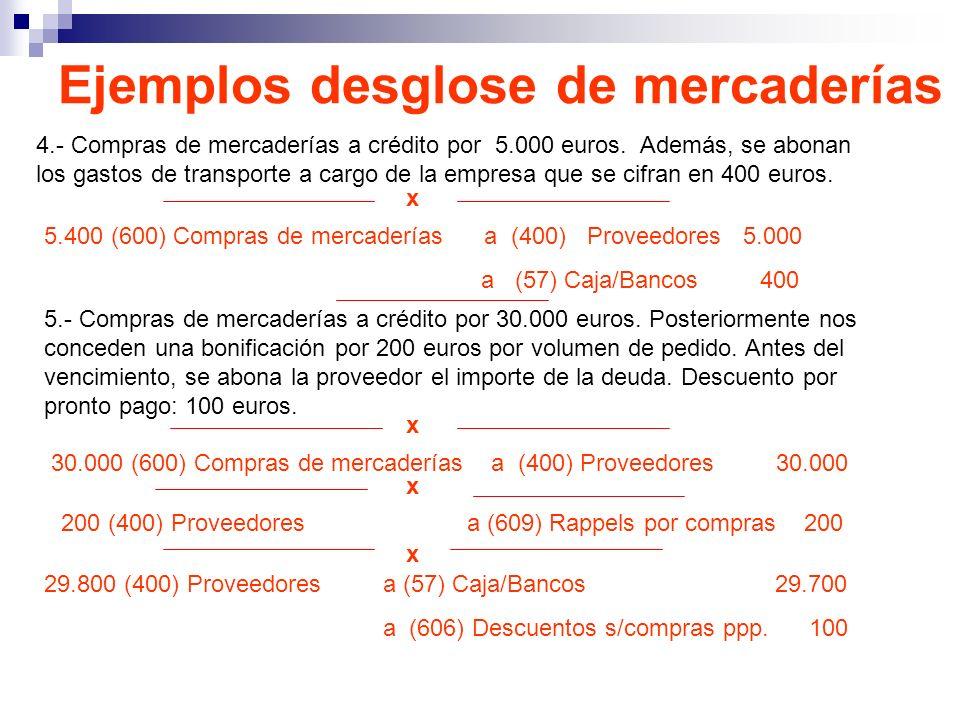 Ejemplos desglose de mercaderías 4.- Compras de mercaderías a crédito por 5.000 euros. Además, se abonan los gastos de transporte a cargo de la empres