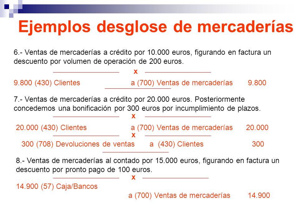 Ejemplos desglose de mercaderías 6.- Ventas de mercaderías a crédito por 10.000 euros, figurando en factura un descuento por volumen de operación de 2