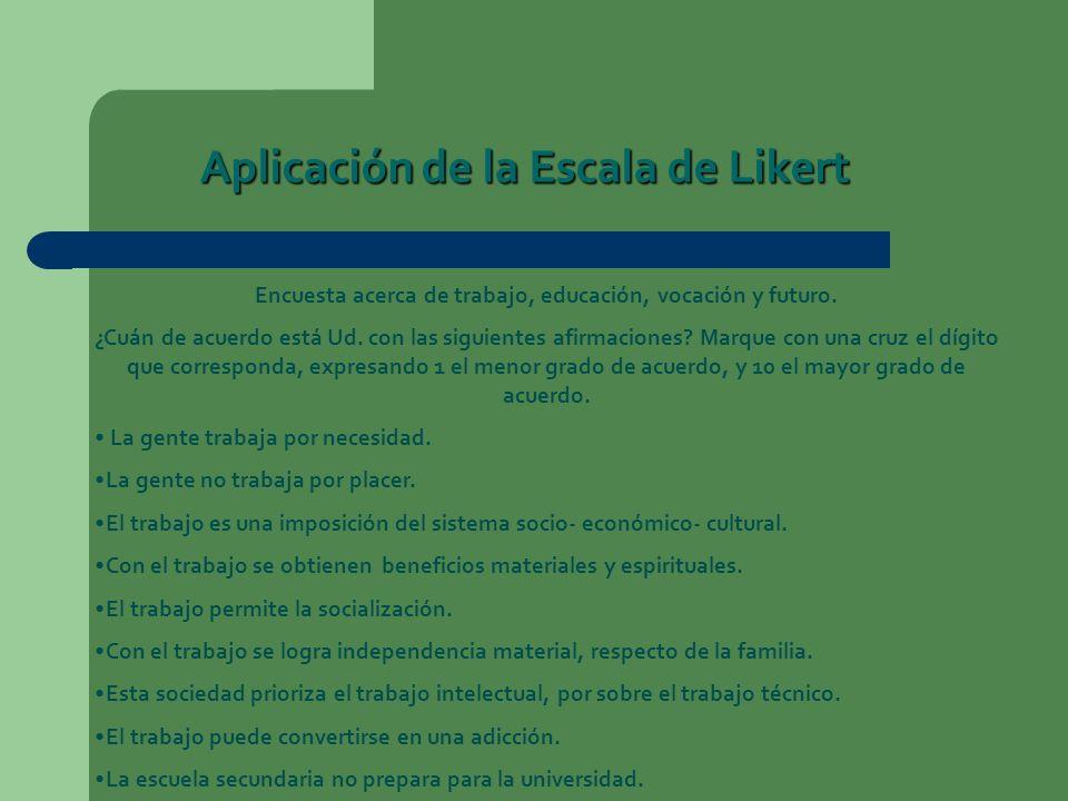 Aplicación de la Escala de Likert Encuesta acerca de trabajo, educación, vocación y futuro. ¿Cuán de acuerdo está Ud. con las siguientes afirmaciones?