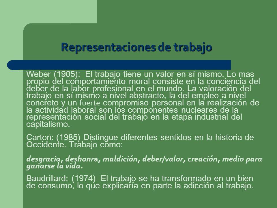Representaciones de trabajo Weber (1905): El trabajo tiene un valor en sí mismo. Lo mas propio del comportamiento moral consiste en la conciencia del