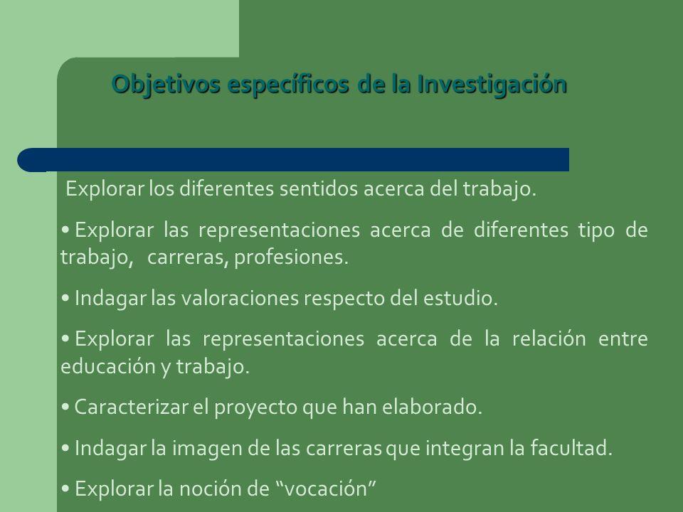 Objetivos específicos de la Investigación Explorar los diferentes sentidos acerca del trabajo. Explorar las representaciones acerca de diferentes tipo
