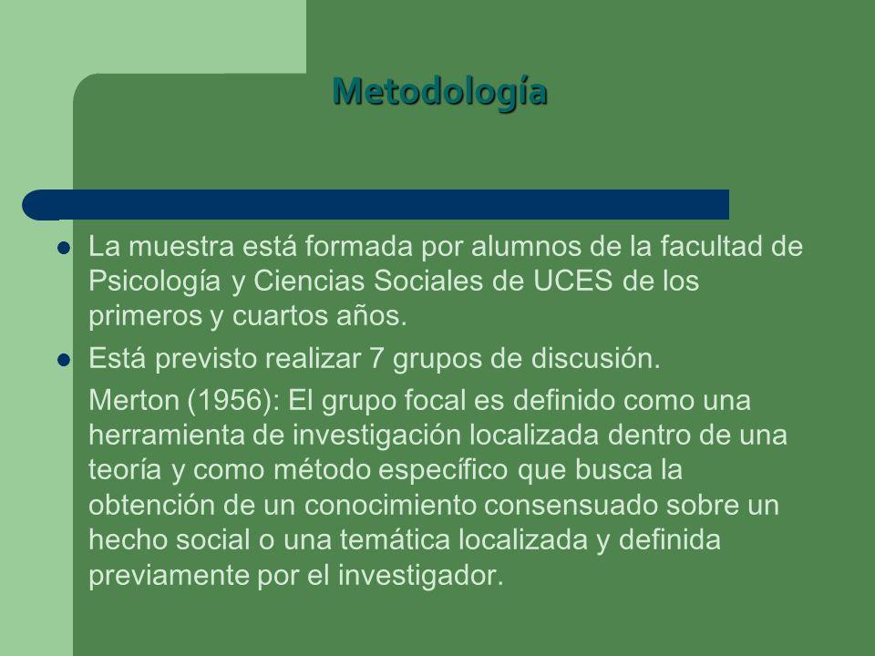 Metodología La muestra está formada por alumnos de la facultad de Psicología y Ciencias Sociales de UCES de los primeros y cuartos años. Está previsto