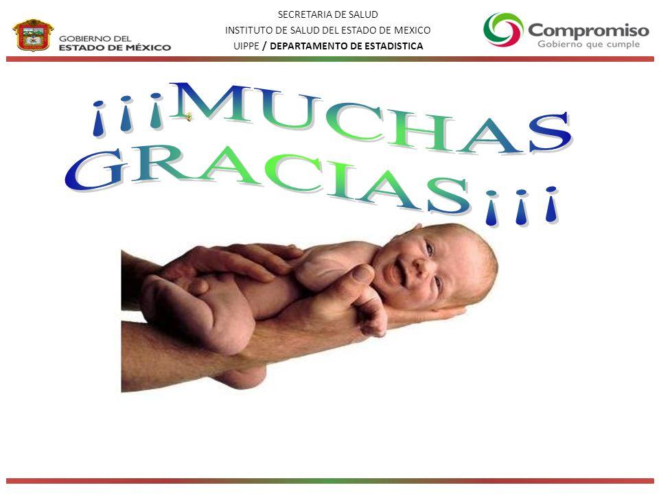 SECRETARIA DE SALUD INSTITUTO DE SALUD DEL ESTADO DE MEXICO UIPPE / DEPARTAMENTO DE ESTADISTICA