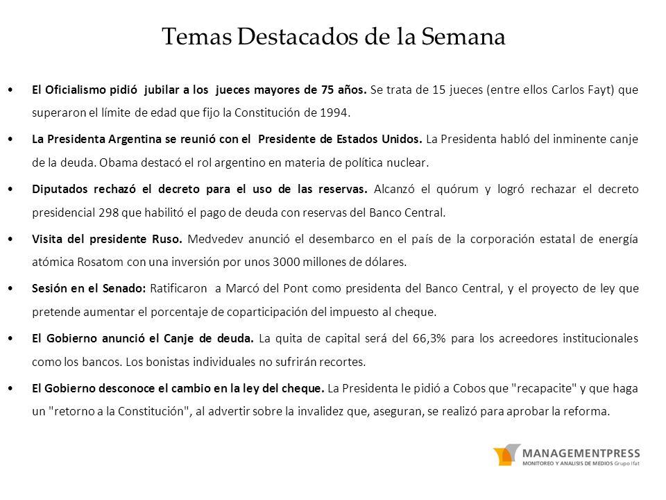 Temas Destacados de la Semana El Oficialismo pidió jubilar a los jueces mayores de 75 años. Se trata de 15 jueces (entre ellos Carlos Fayt) que supera