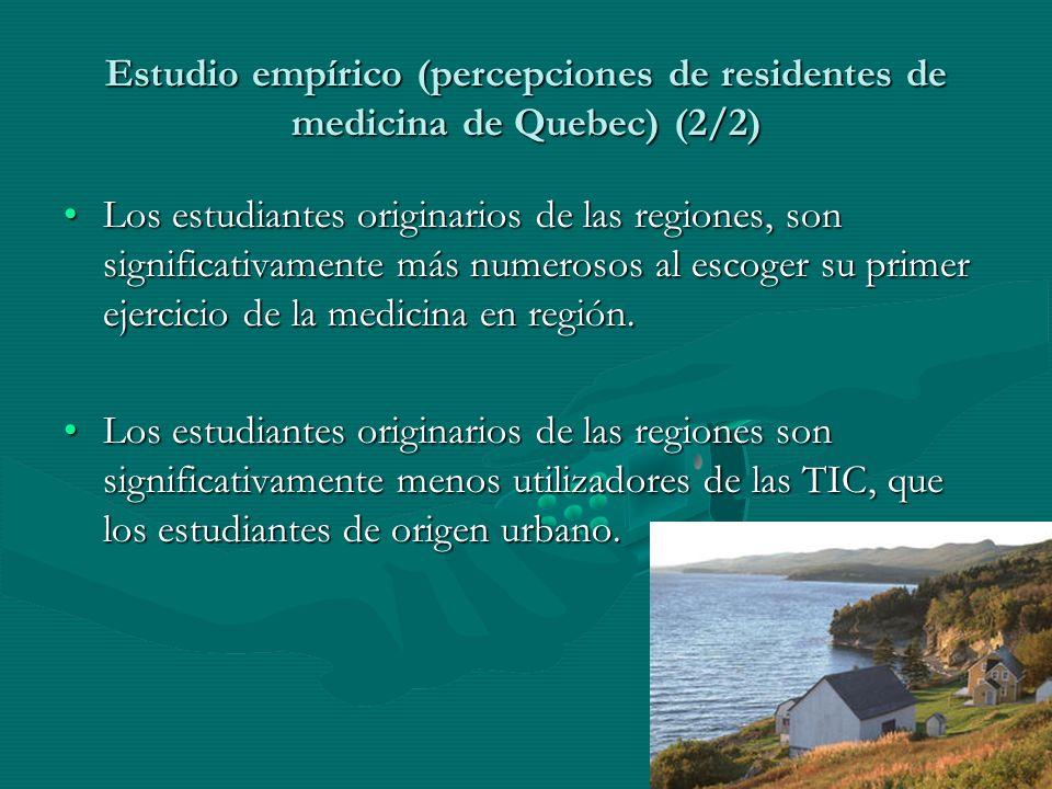 Estudio empírico (percepciones de residentes de medicina de Quebec) (2/2) Los estudiantes originarios de las regiones, son significativamente más numerosos al escoger su primer ejercicio de la medicina en región.Los estudiantes originarios de las regiones, son significativamente más numerosos al escoger su primer ejercicio de la medicina en región.