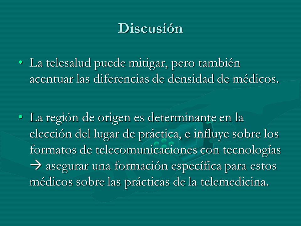 Discusión La telesalud puede mitigar, pero también acentuar las diferencias de densidad de médicos.La telesalud puede mitigar, pero también acentuar las diferencias de densidad de médicos.