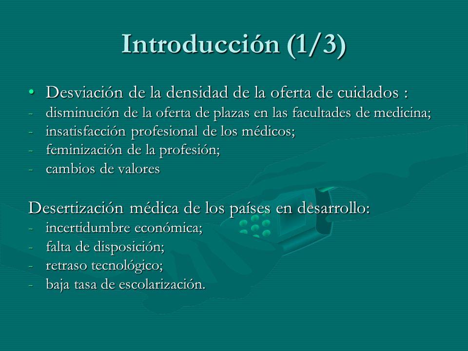 Introducción (1/3) Desviación de la densidad de la oferta de cuidados :Desviación de la densidad de la oferta de cuidados : -disminución de la oferta