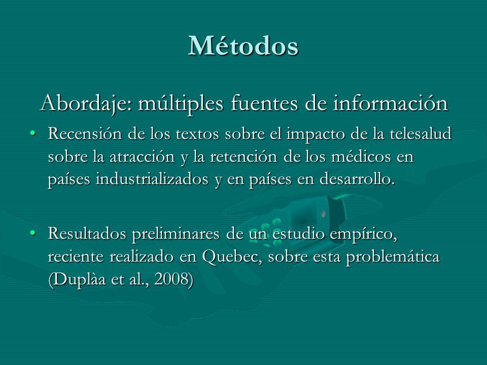 Métodos Abordaje: múltiples fuentes de información Recensión de los textos sobre el impacto de la telesalud sobre la atracción y la retención de los m
