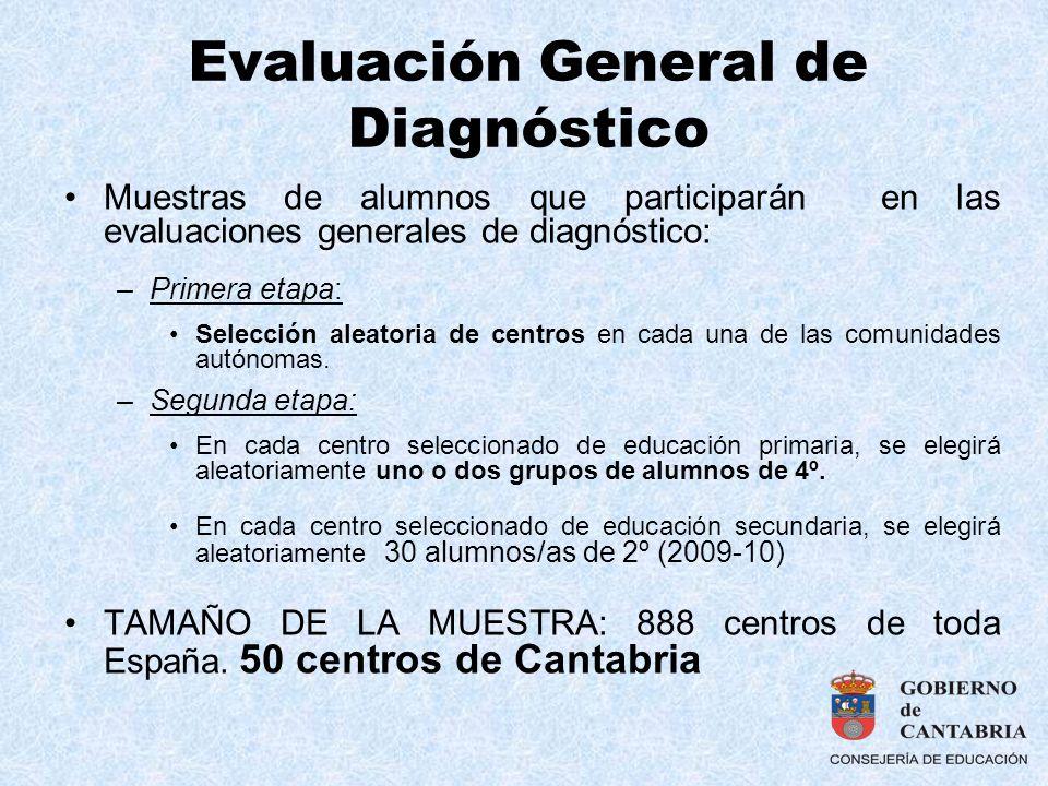 Evaluación General de Diagnóstico Muestras de alumnos que participarán en las evaluaciones generales de diagnóstico: –Primera etapa: Selección aleator